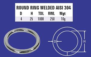 4mm Round Ring