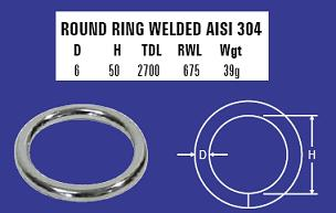 5mm Round Ring